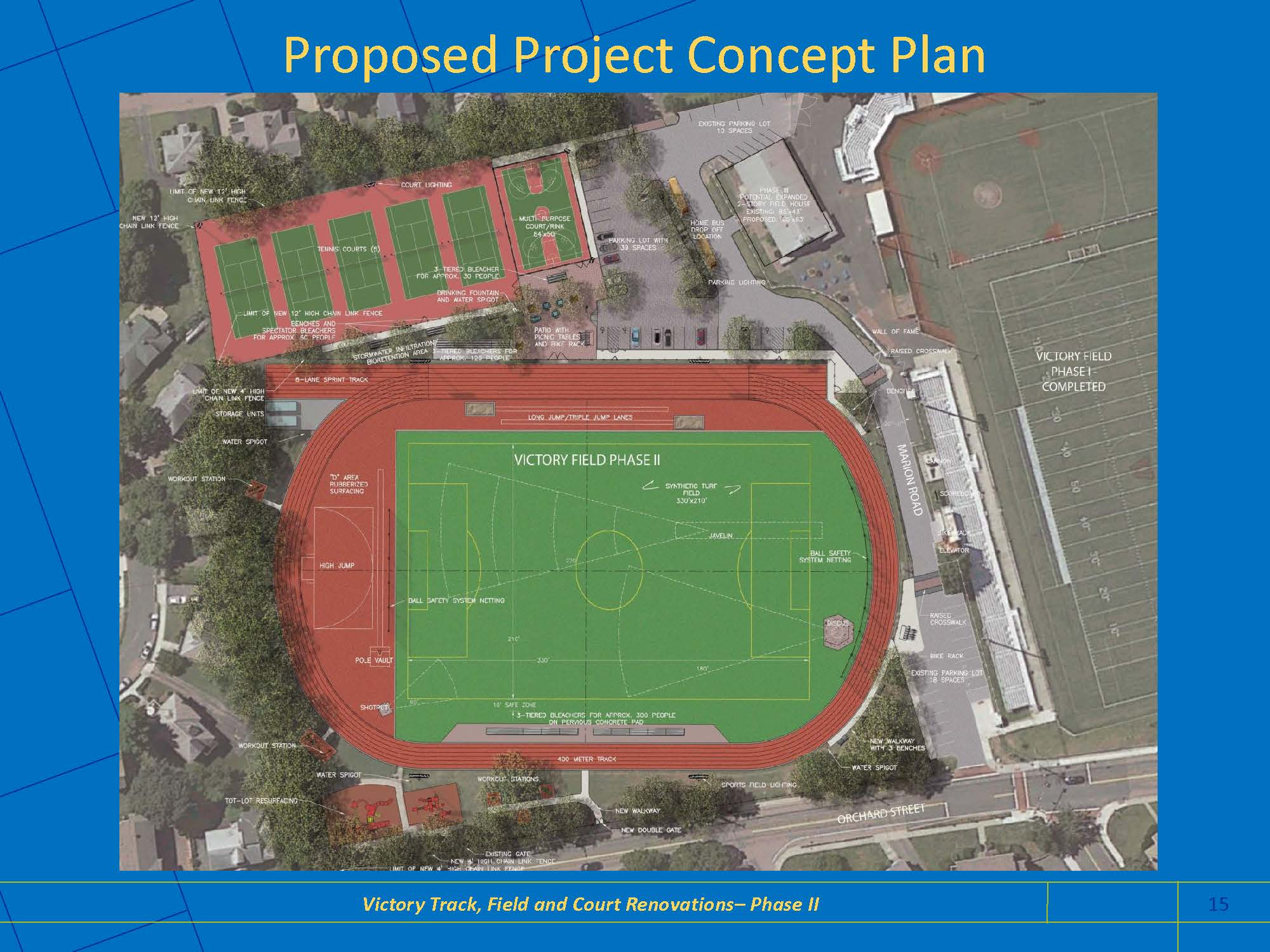 Victory Track, Field and Court Proposed Project Concept Plan - September 2014